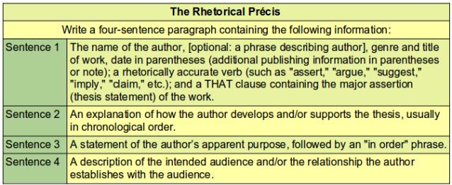 RhetoricalPrecisChart-cropped